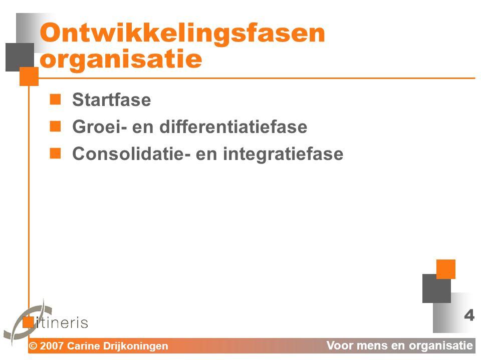 Ontwikkelingsfasen organisatie