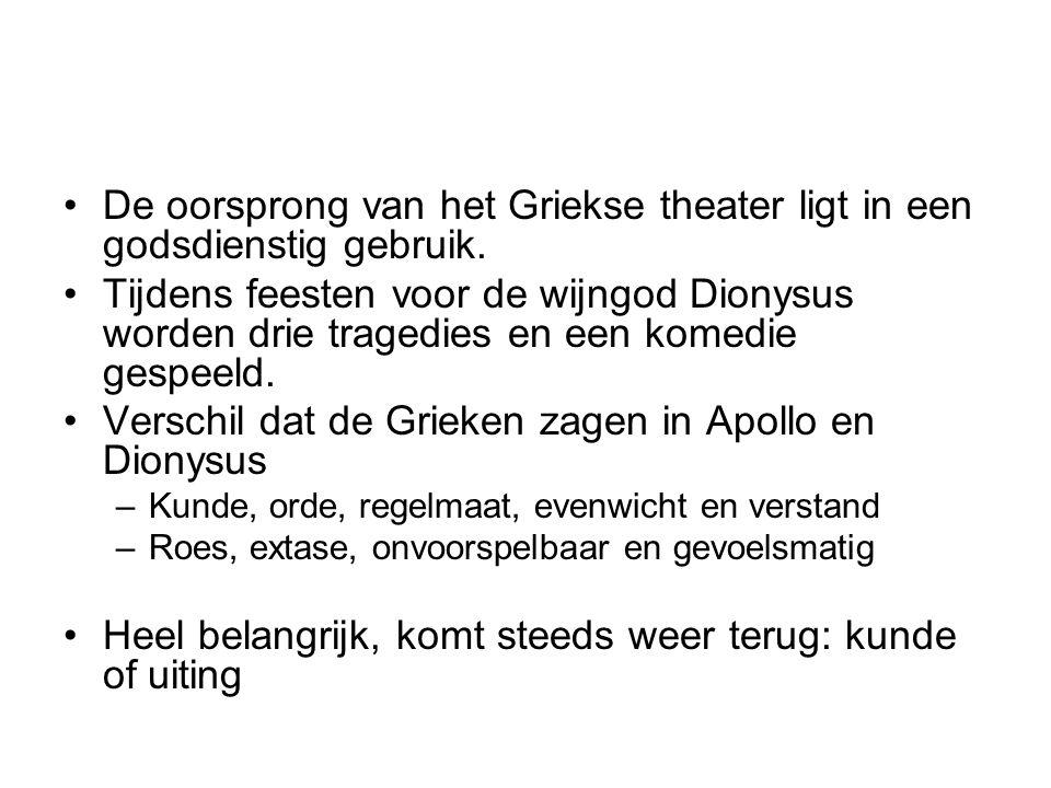 De oorsprong van het Griekse theater ligt in een godsdienstig gebruik.