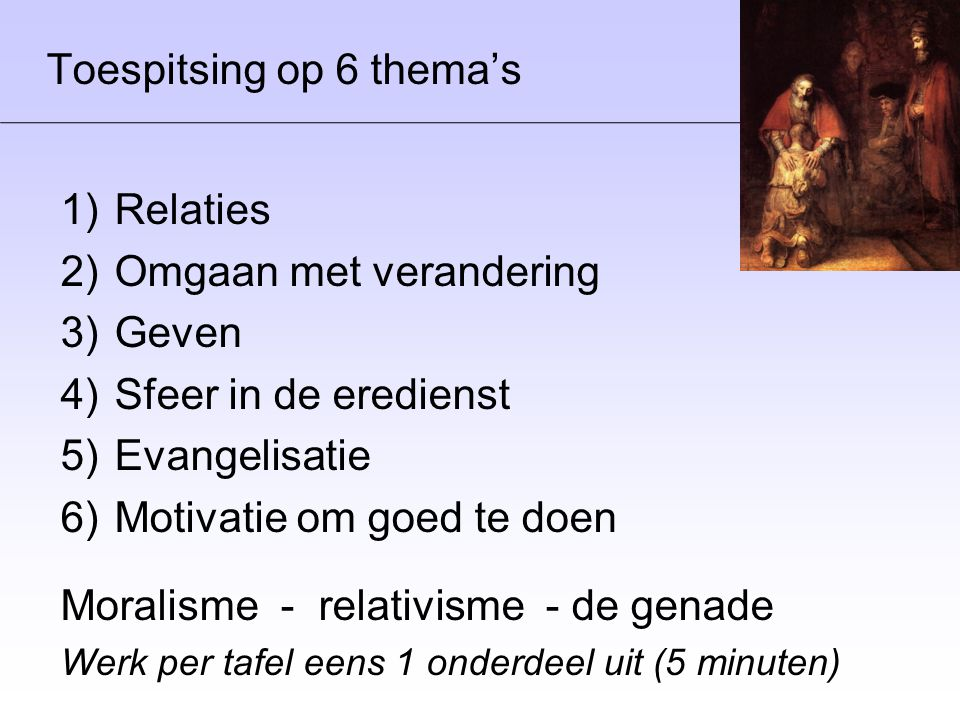 Toespitsing op 6 thema's