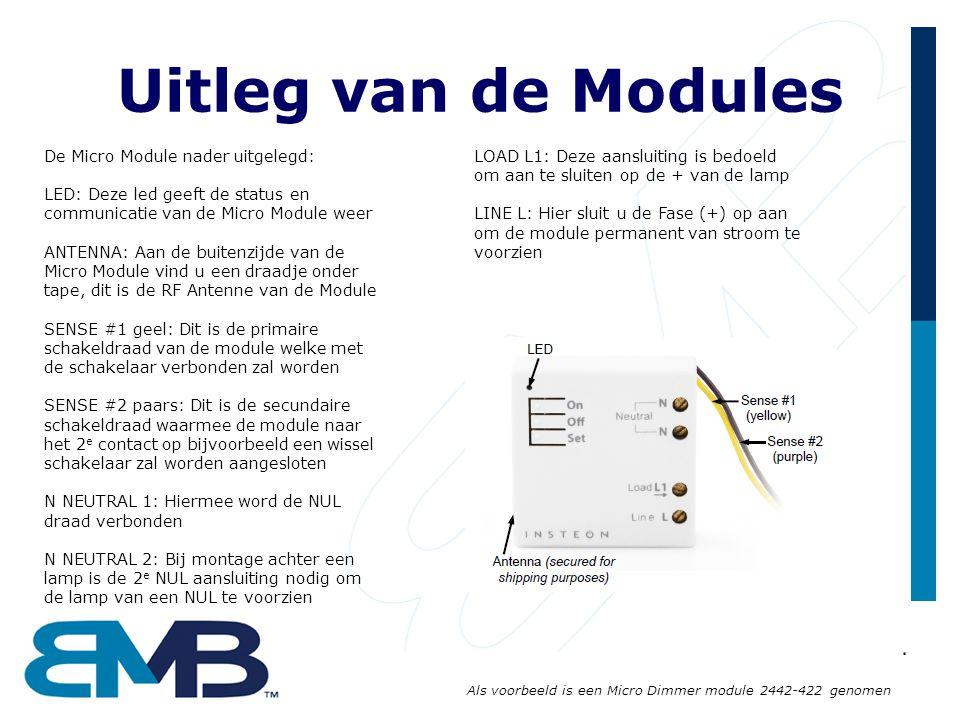 Uitleg van de Modules De Micro Module nader uitgelegd:
