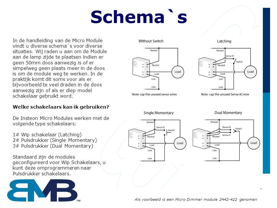 Schema`s