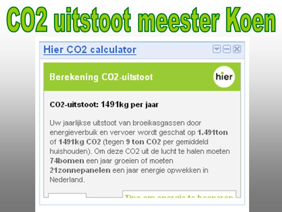 CO2 uitstoot meester Koen