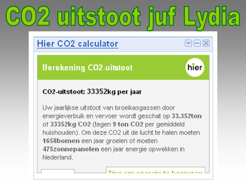 CO2 uitstoot juf Lydia