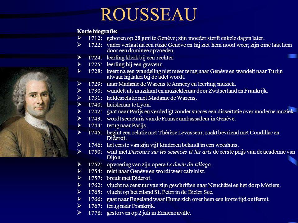 ROUSSEAU Korte biografie: