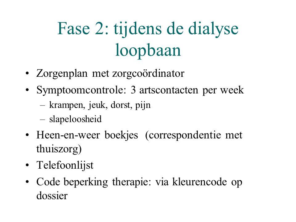 Fase 2: tijdens de dialyse loopbaan
