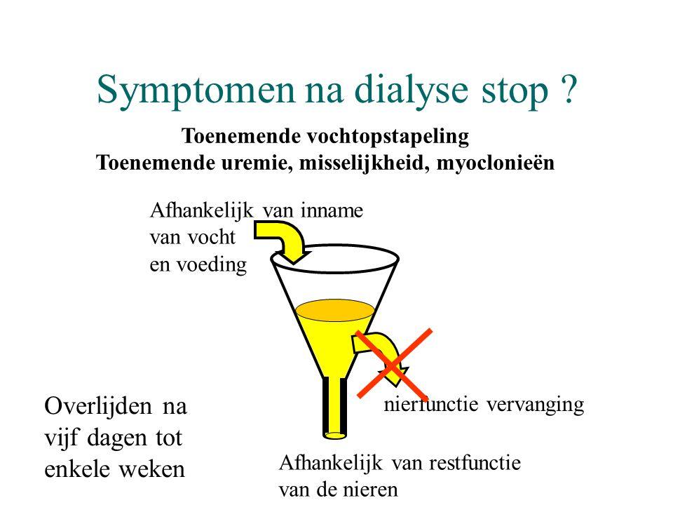 Symptomen na dialyse stop