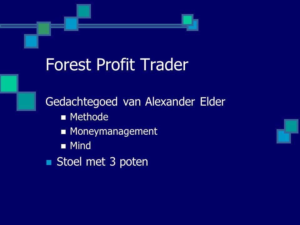 Forest Profit Trader Gedachtegoed van Alexander Elder