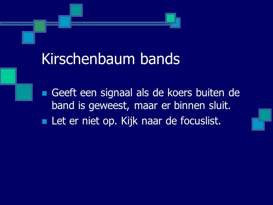 Kirschenbaum bands Geeft een signaal als de koers buiten de band is geweest, maar er binnen sluit.