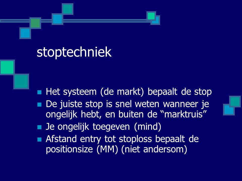 stoptechniek Het systeem (de markt) bepaalt de stop