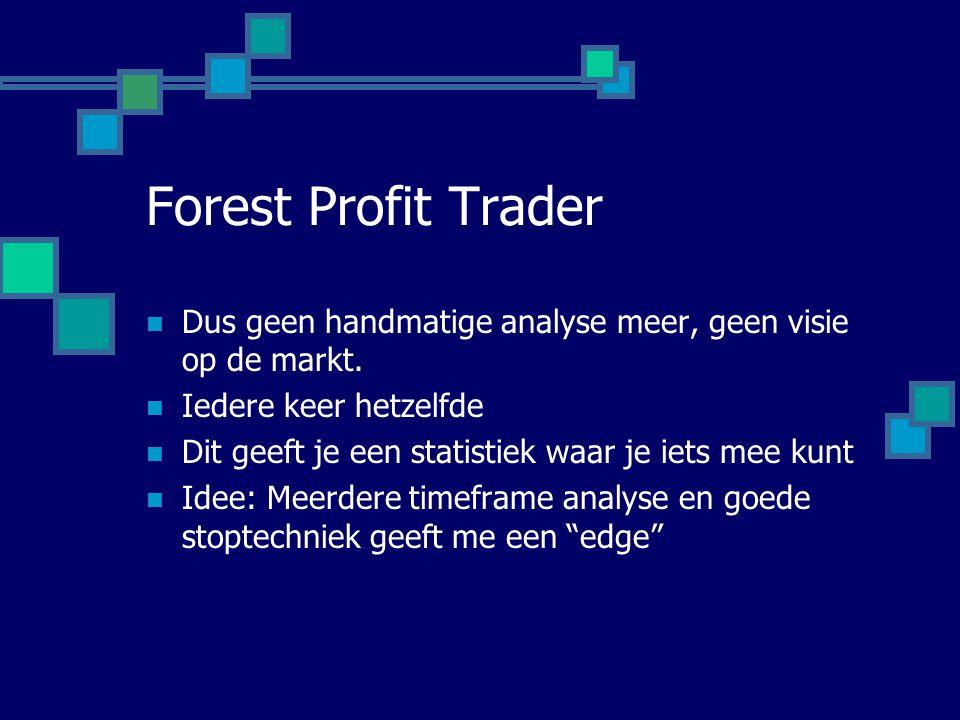 Forest Profit Trader Dus geen handmatige analyse meer, geen visie op de markt. Iedere keer hetzelfde.