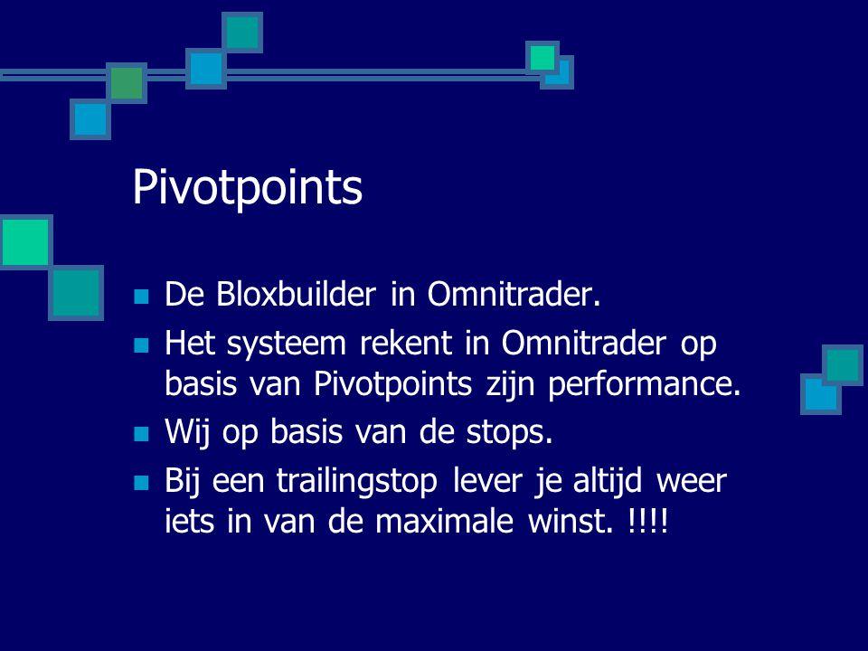 Pivotpoints De Bloxbuilder in Omnitrader.