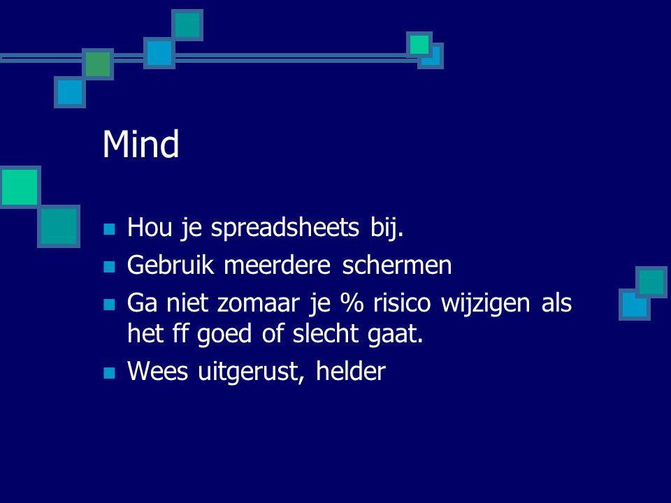 Mind Hou je spreadsheets bij. Gebruik meerdere schermen