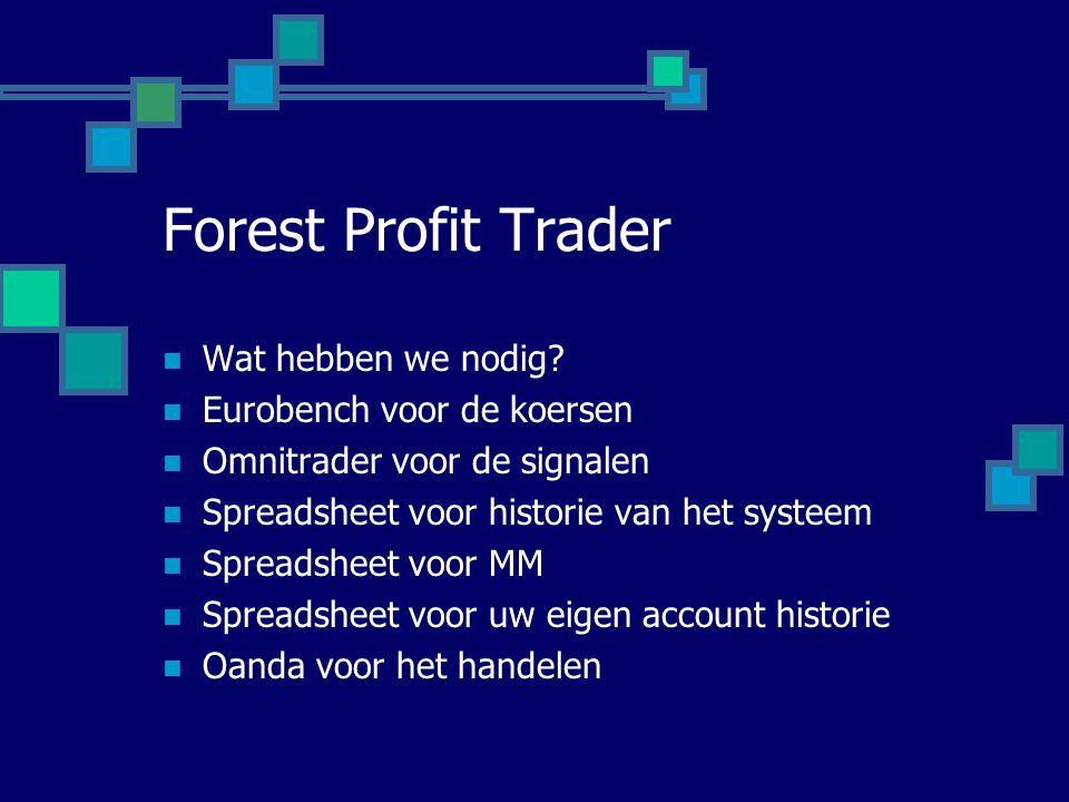 Forest Profit Trader Wat hebben we nodig Eurobench voor de koersen