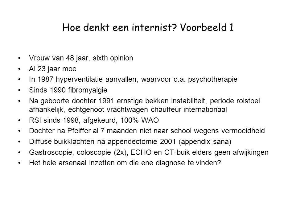 Hoe denkt een internist Voorbeeld 1