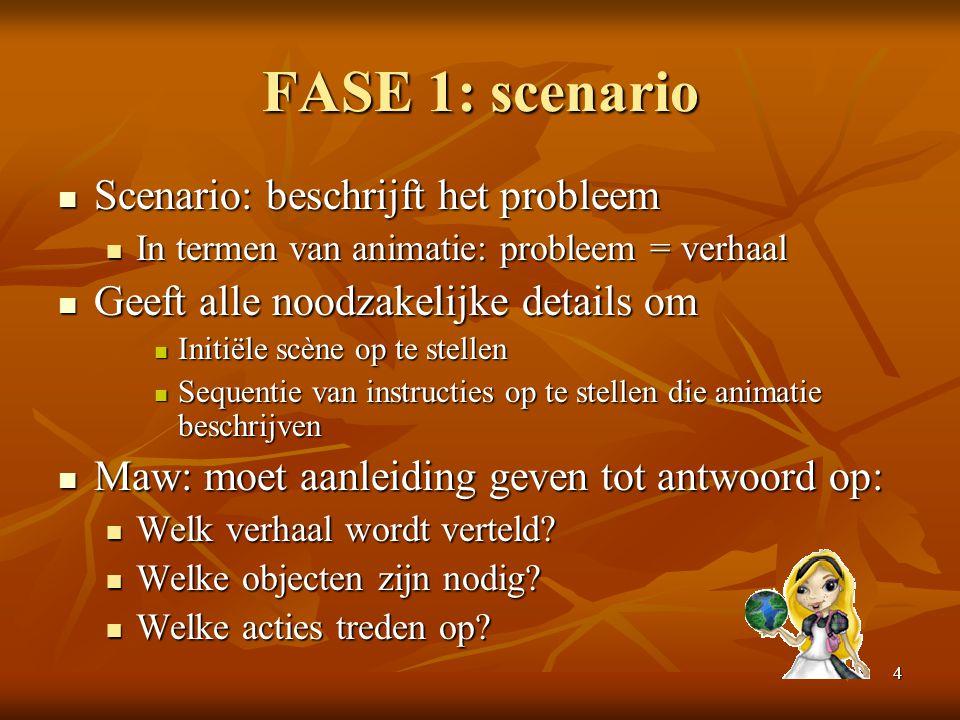 FASE 1: scenario Scenario: beschrijft het probleem