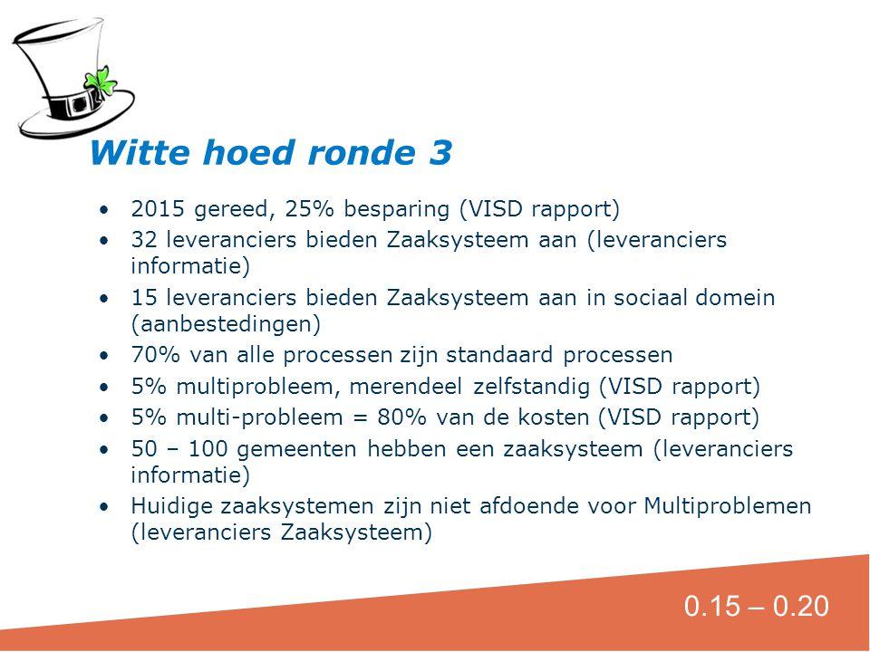 Witte hoed ronde 3 2015 gereed, 25% besparing (VISD rapport) 32 leveranciers bieden Zaaksysteem aan (leveranciers informatie)
