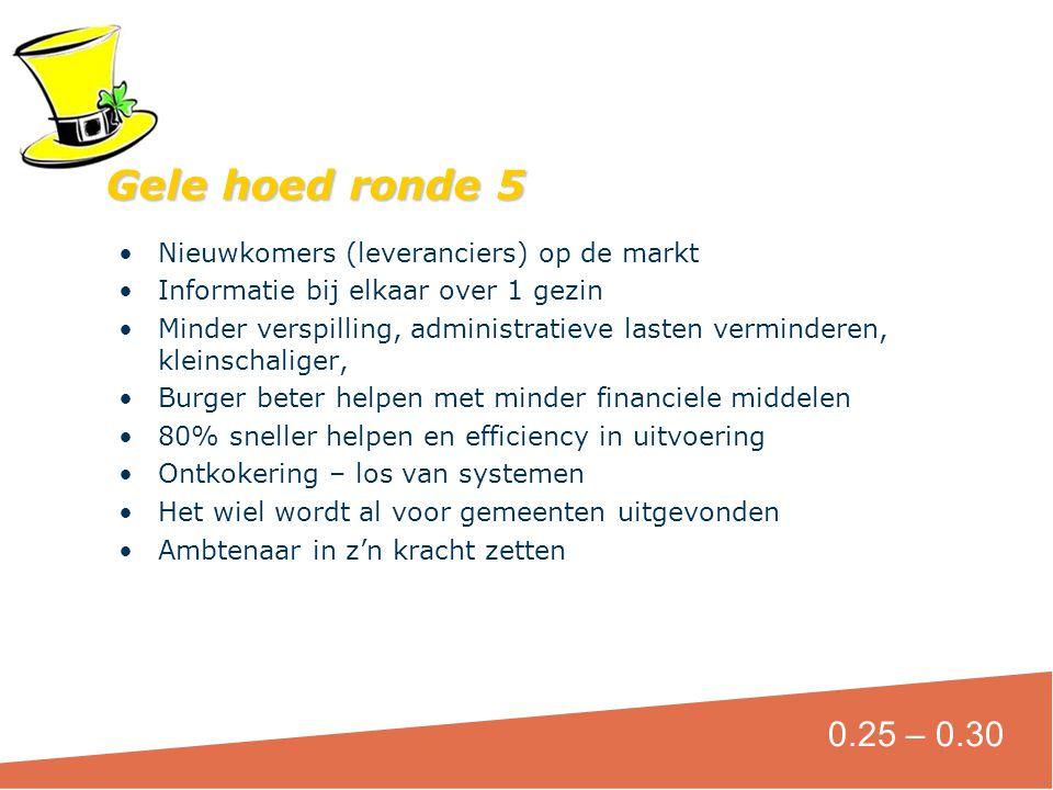 Gele hoed ronde 5 0.25 – 0.30 Nieuwkomers (leveranciers) op de markt