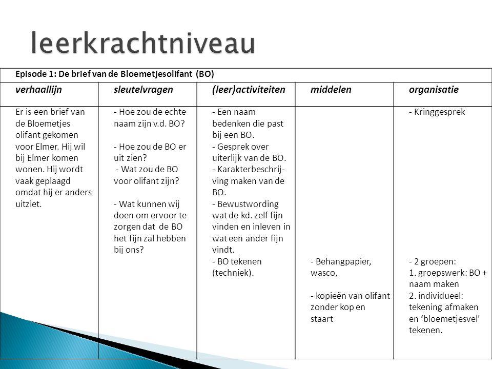 leerkrachtniveau verhaallijn sleutelvragen (leer)activiteiten middelen