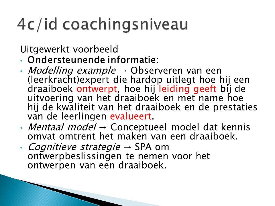 4c/id coachingsniveau Uitgewerkt voorbeeld Ondersteunende informatie: