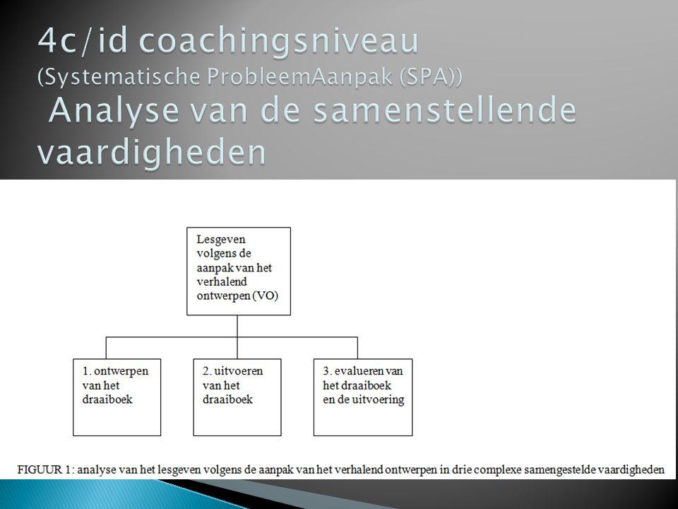 4c/id coachingsniveau (Systematische ProbleemAanpak (SPA)) Analyse van de samenstellende vaardigheden
