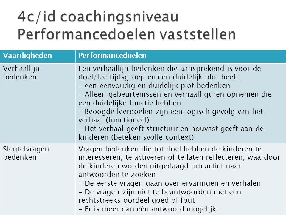 4c/id coachingsniveau Performancedoelen vaststellen