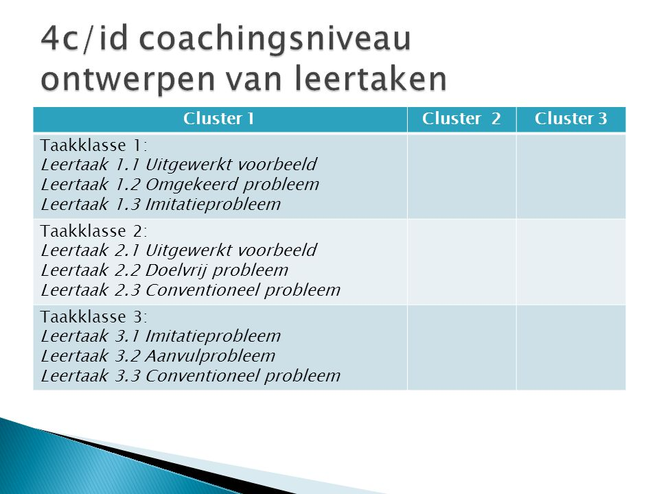 4c/id coachingsniveau ontwerpen van leertaken