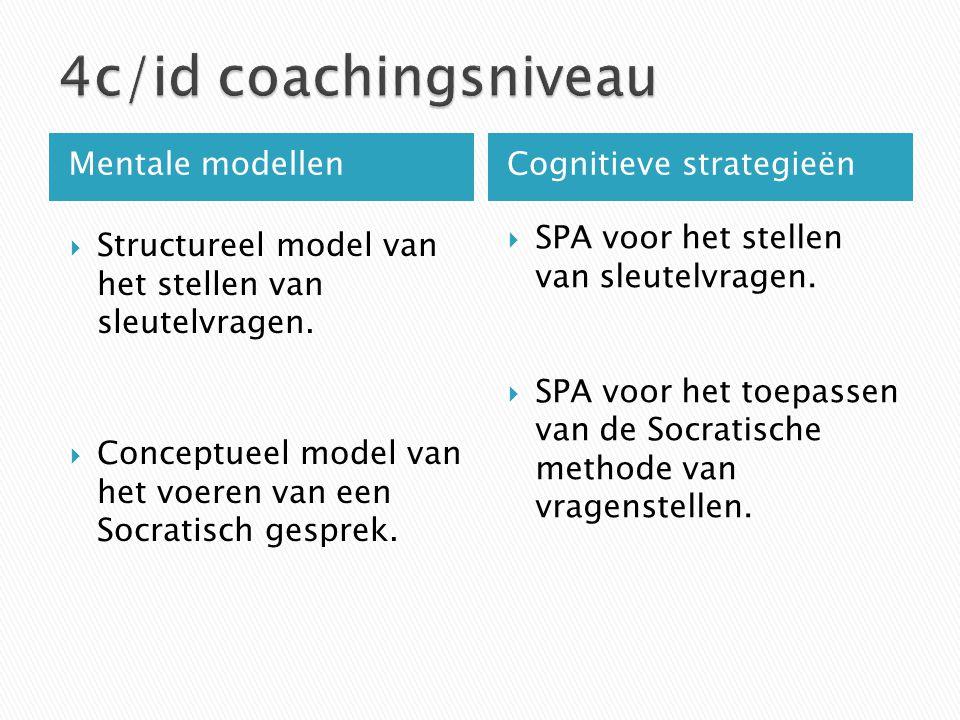 4c/id coachingsniveau Mentale modellen Cognitieve strategieën