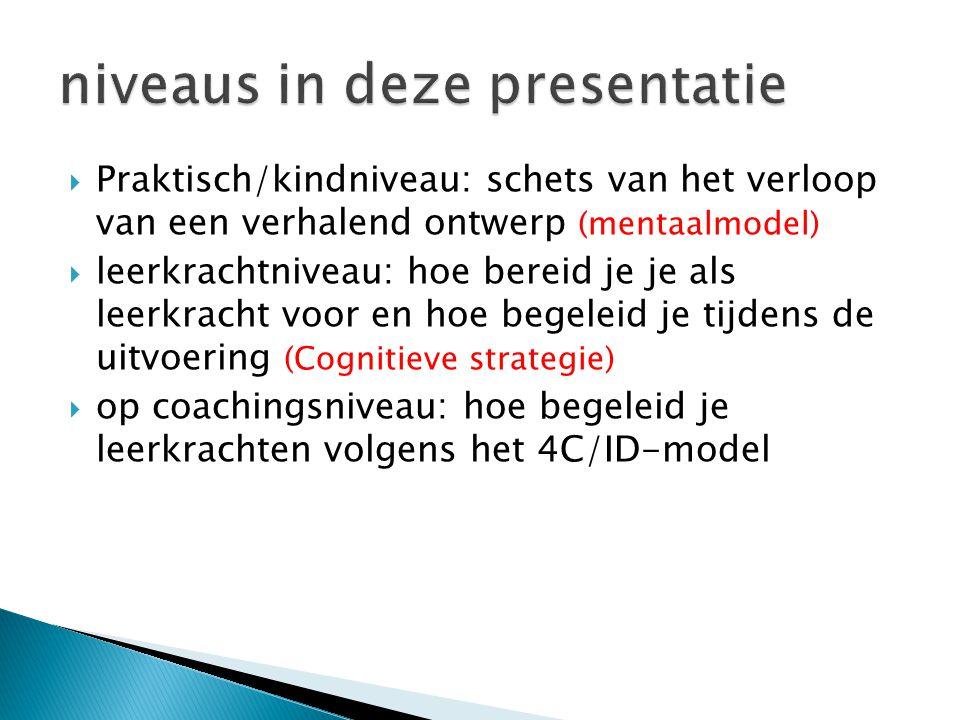 niveaus in deze presentatie