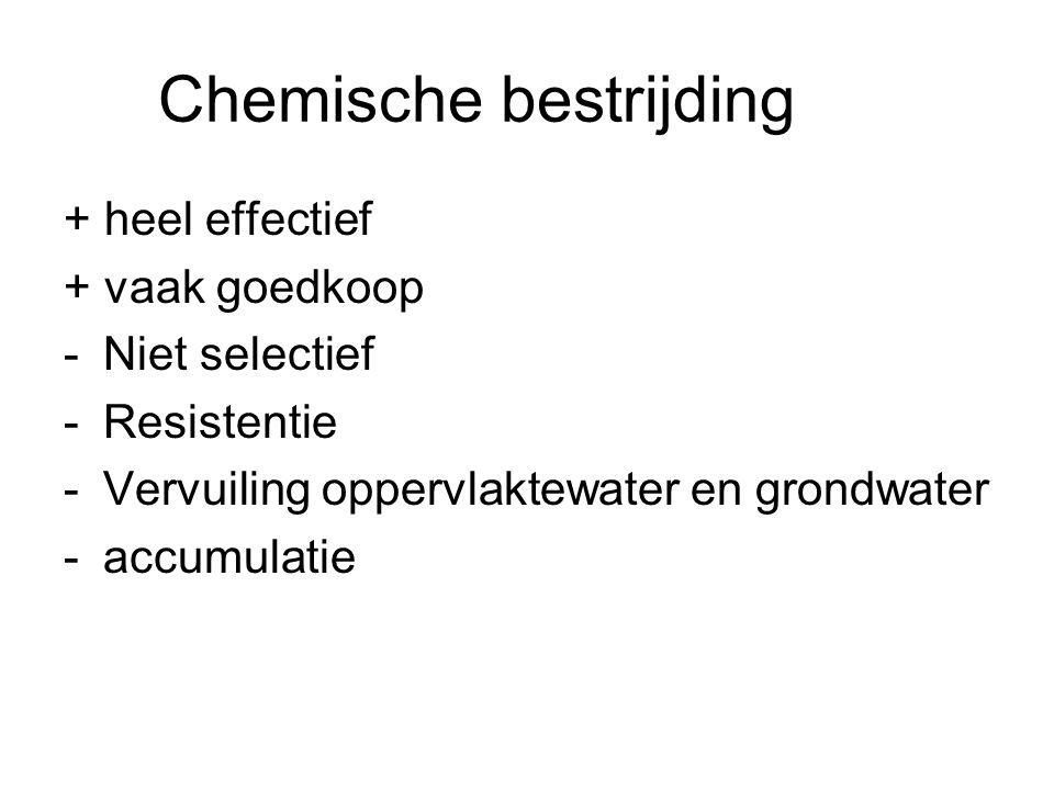Chemische bestrijding