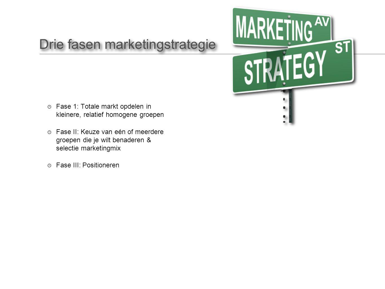 Drie fasen marketingstrategie