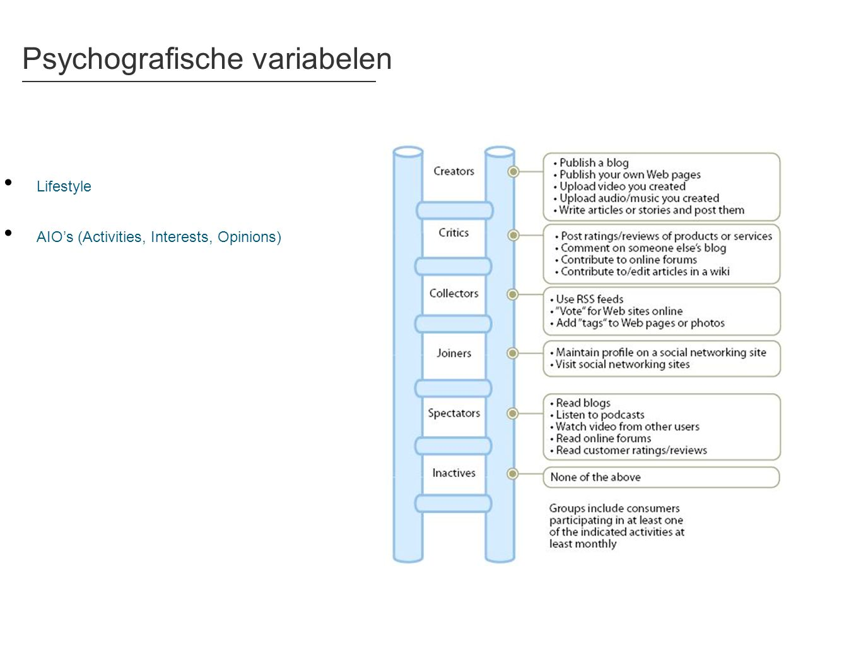 Psychografische variabelen
