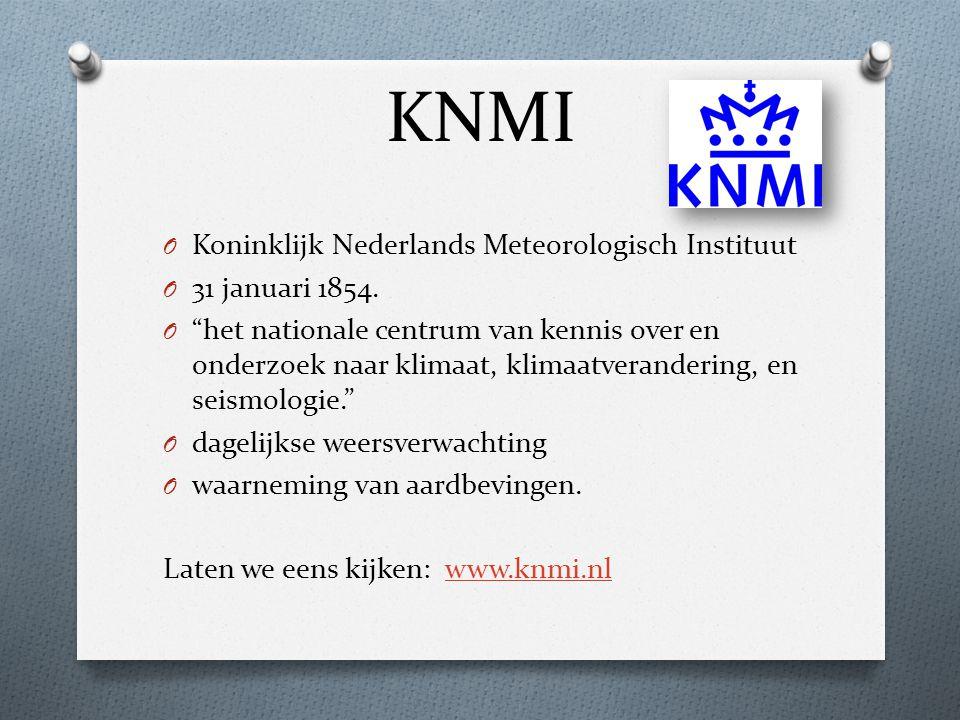 KNMI Koninklijk Nederlands Meteorologisch Instituut 31 januari 1854.