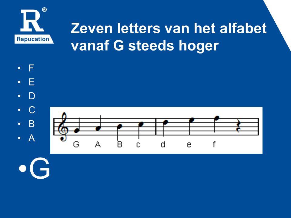 Zeven letters van het alfabet vanaf G steeds hoger