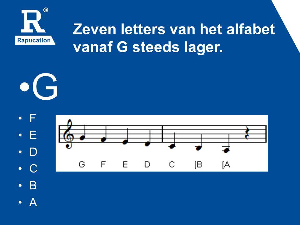 Zeven letters van het alfabet vanaf G steeds lager.