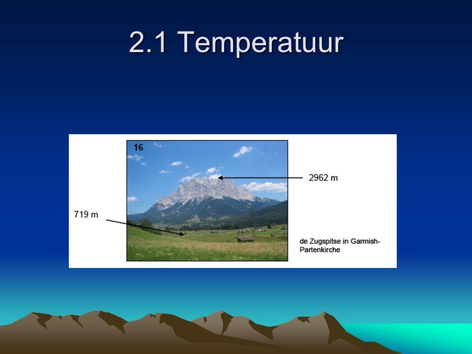 2.1 Temperatuur