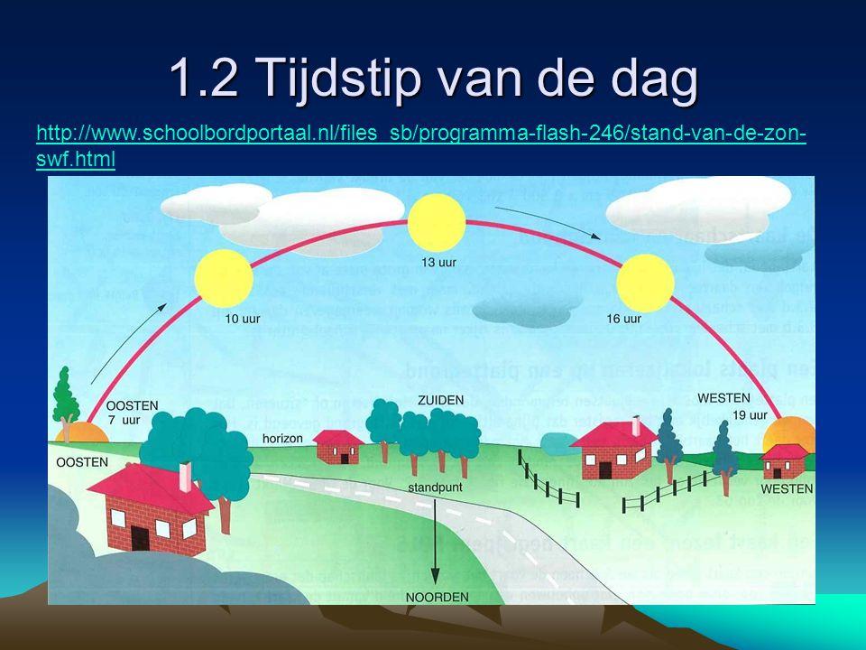 1.2 Tijdstip van de dag http://www.schoolbordportaal.nl/files_sb/programma-flash-246/stand-van-de-zon-swf.html.