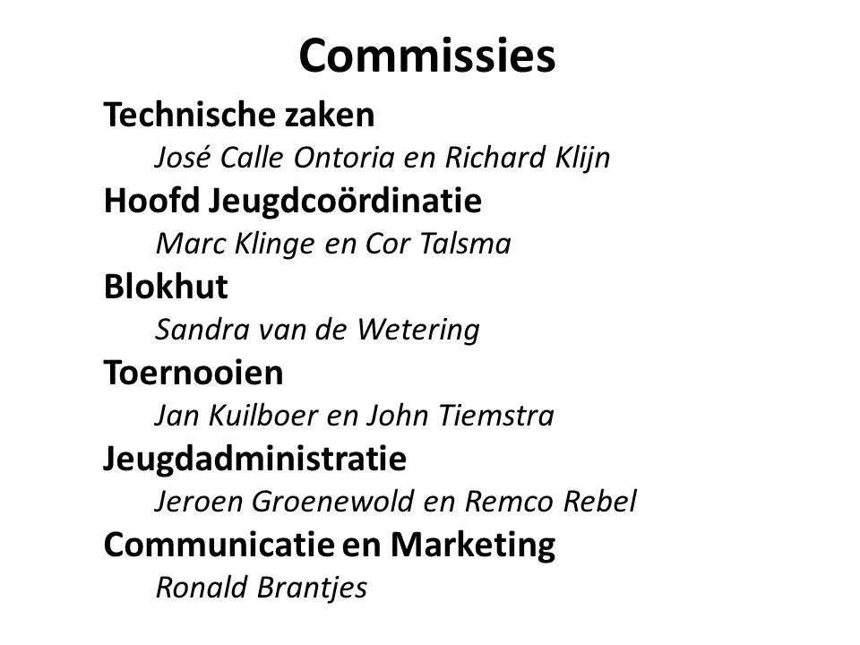Commissies Technische zaken Hoofd Jeugdcoördinatie Blokhut Toernooien