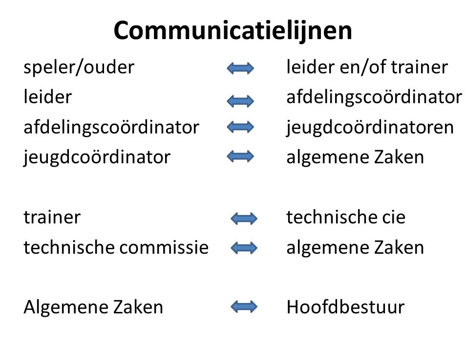 Communicatielijnen