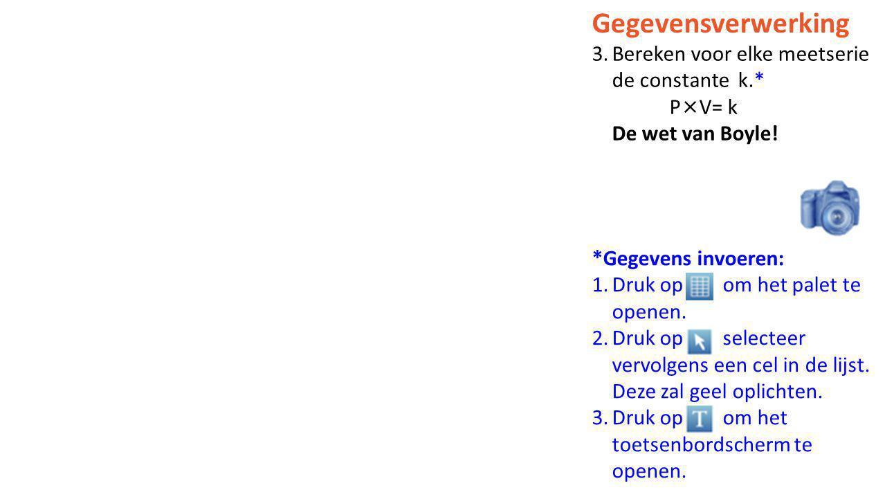 Gegevensverwerking Bereken voor elke meetserie de constante k.* P×V= k De wet van Boyle! *Gegevens invoeren:
