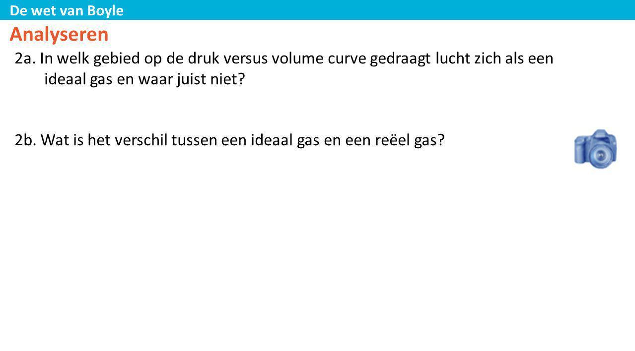 Analyseren 2a. In welk gebied op de druk versus volume curve gedraagt lucht zich als een ideaal gas en waar juist niet