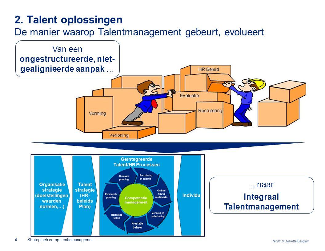 Integraal Talentmanagement