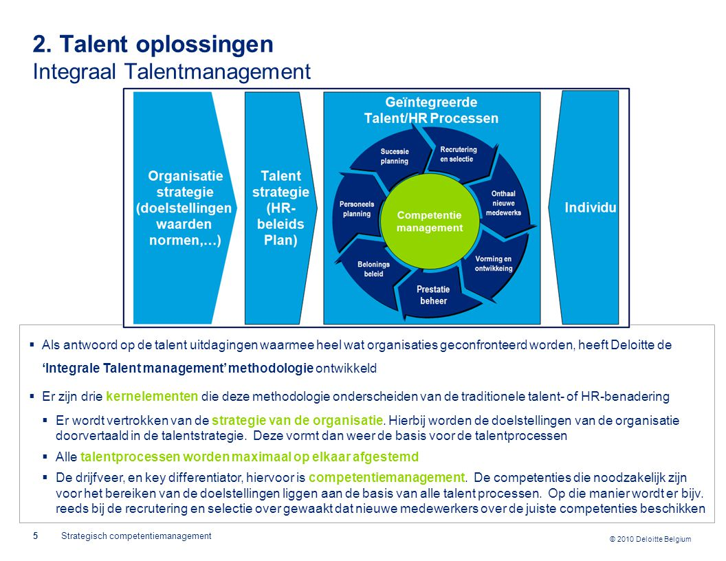 2. Talent oplossingen Integraal Talentmanagement