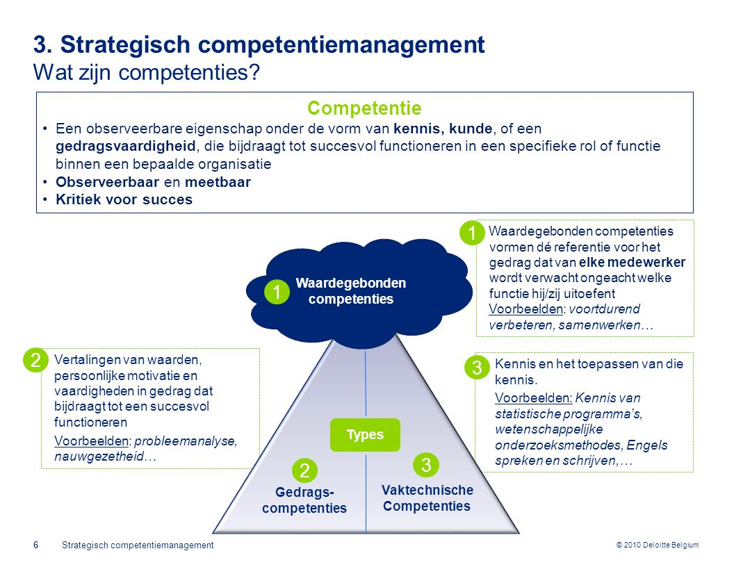 3. Strategisch competentiemanagement Wat zijn competenties