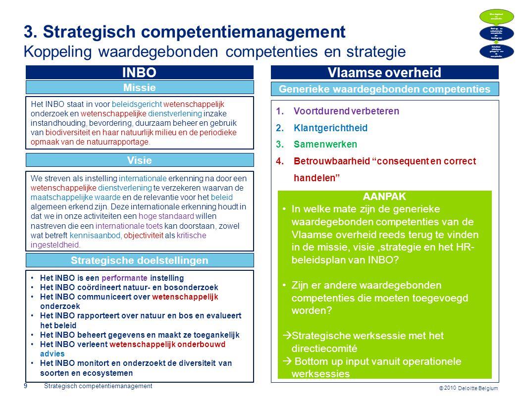 Ontwikkel-initiatieven gekoppeld aan de competenties
