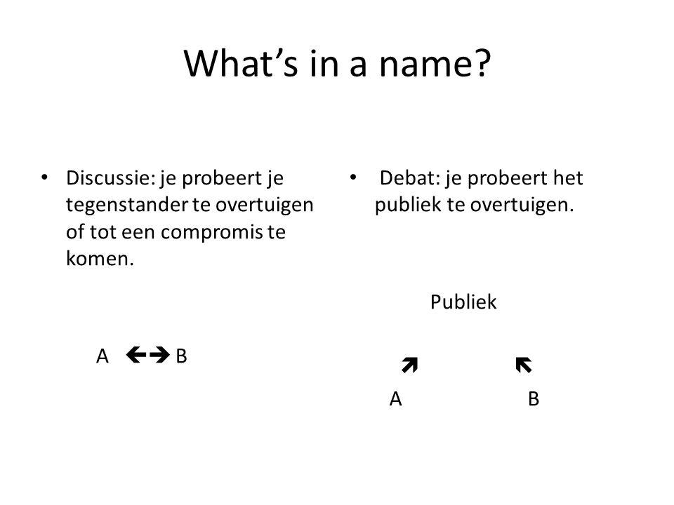 What's in a name Discussie: je probeert je tegenstander te overtuigen of tot een compromis te komen.