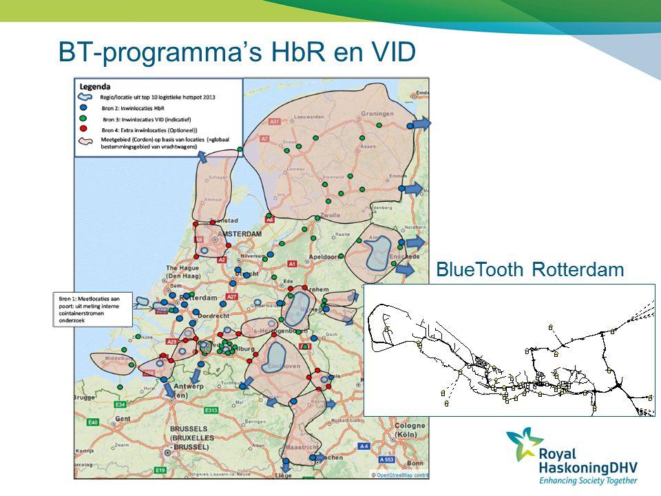 BT-programma's HbR en VID