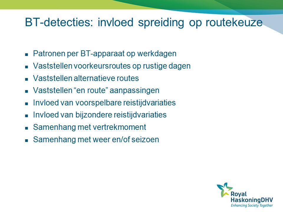 BT-detecties: invloed spreiding op routekeuze