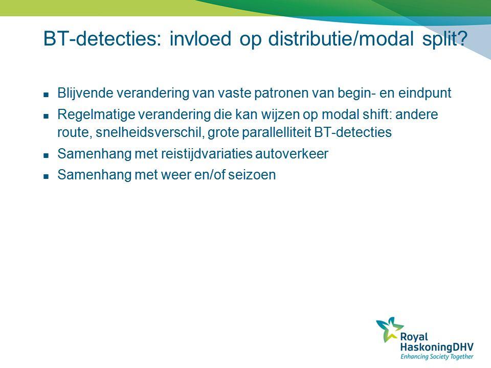 BT-detecties: invloed op distributie/modal split