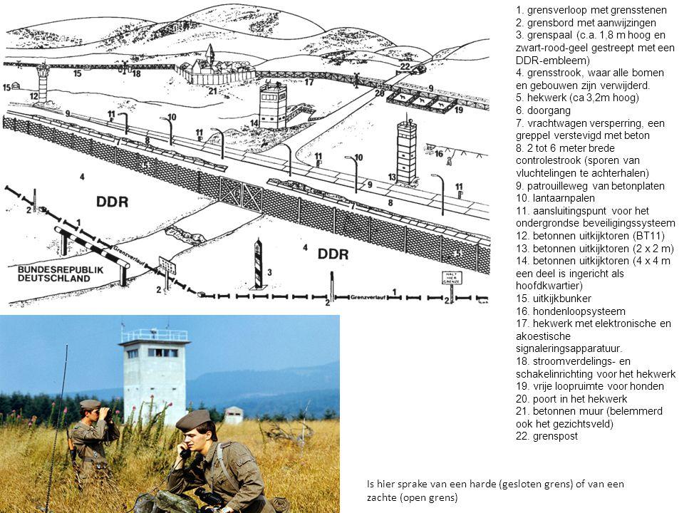 1. grensverloop met grensstenen 2. grensbord met aanwijzingen 3