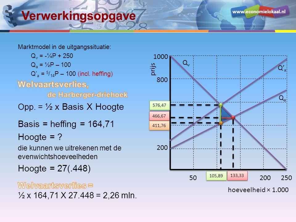 Verwerkingsopgave Basis = heffing = 164,71 Hoogte =